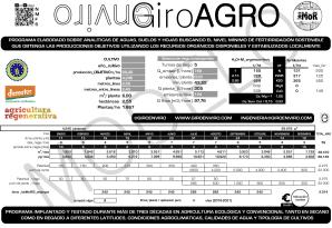 Modelo ejemplo Programa giroAGRO