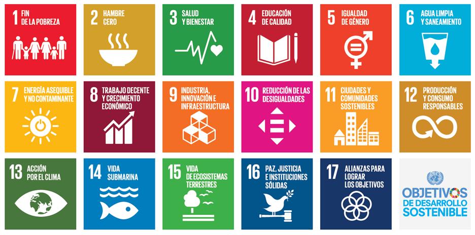 Objetivos de Desarrollo Sostenible de Naciones Unidas